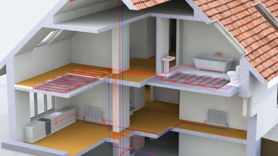 Renewable Underfloor Heating with an Open-loop Ground Source System